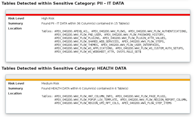 Identify sensitive data with DBSAT – DBA Blog